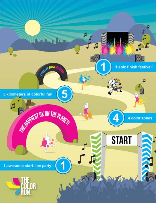 The Color Run layout
