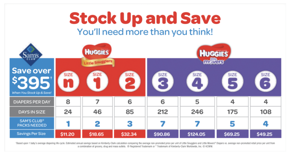 Stock up and save on Huggies at Sam's Club #nothinglikeahug AD