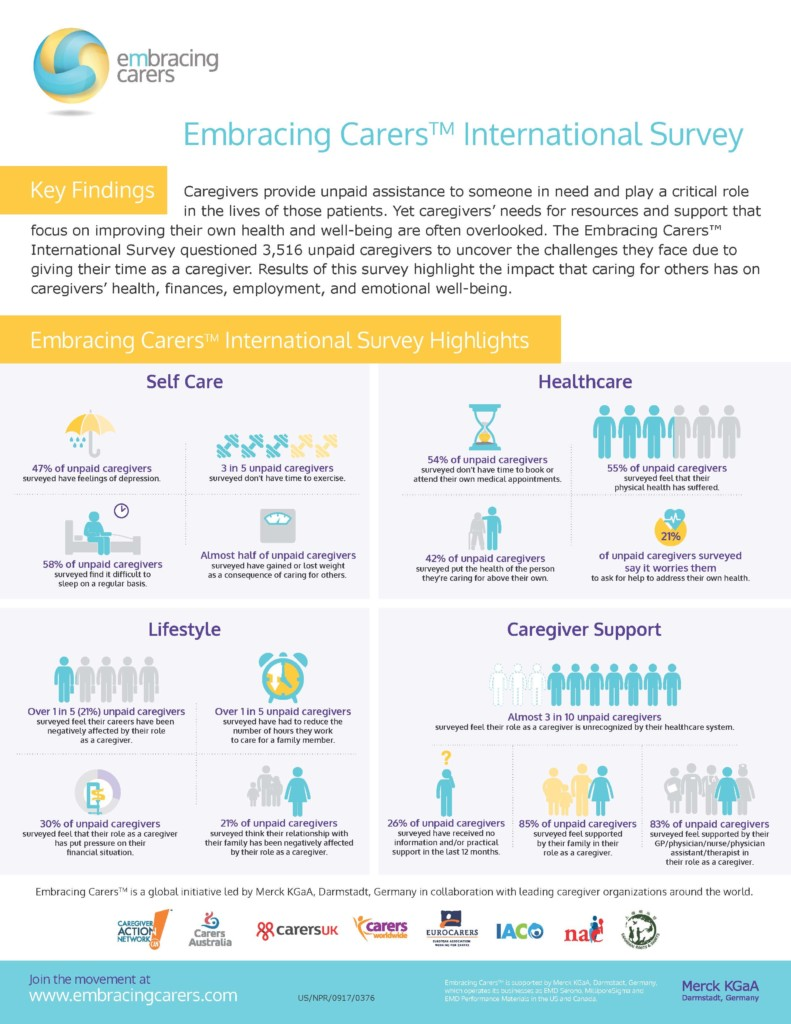 Are we caring for the carers around us? Embracing caregivers is something that we all need to do! #CareforaCarer #ad